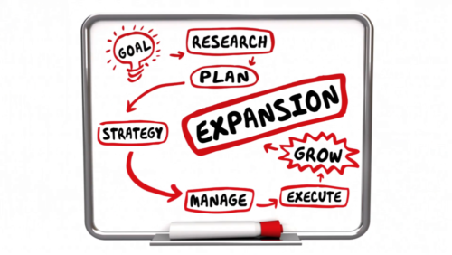 Are you thinking about a 3PL when planning your company's expansion?